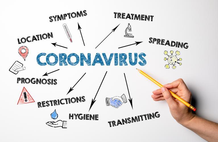 coronavurus
